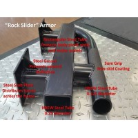 IPOR Custom Rock Sliders