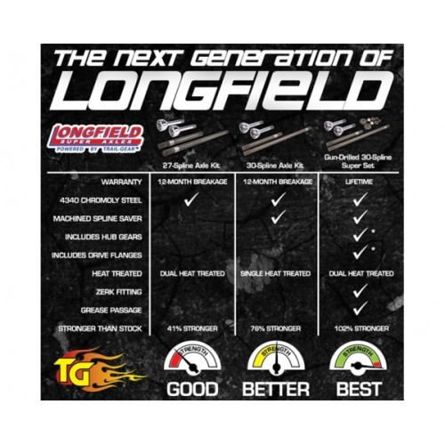 Toyota 60 Series Land Cruiser Longfield 30 Spline Birfield/Axle Kit